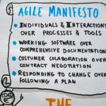 Motivating Agile Teams - 3E Software Solutions