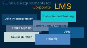 Corporate LMS Requirements
