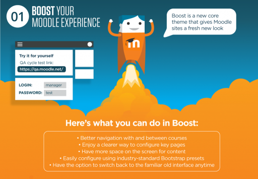 Boost theme, Boost moodle